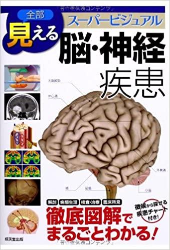 片頭痛 その1 診断